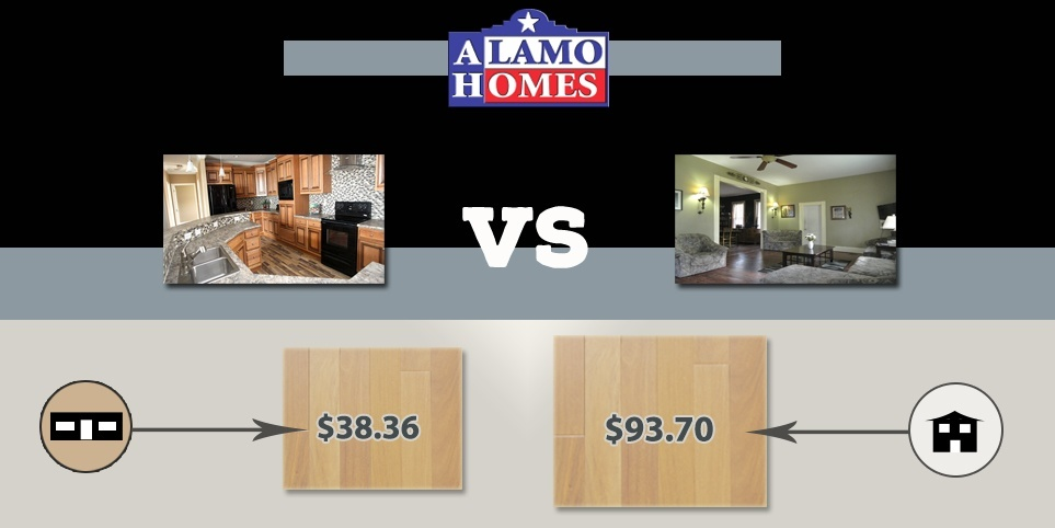Infographic Costs Of Mobile Homes Versus Site Built Homes