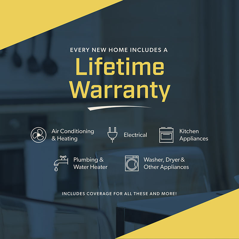 manufactured home lifetime warranty